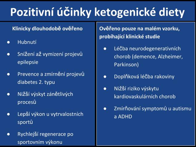 Pozitivní účinky ketogenické diety (2)